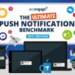 Push Notification Benchmark Press Release – 2017