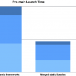 How we cut our iOS app's launch time in half (with this one cool trick)