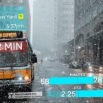 Can Augmented Reality solve Mobile Visualization?