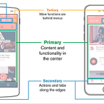 Principles for Mobile Design