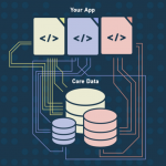 Cracking the Tests for Core Data – Flawless App Stories
