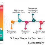 5 Easy Steps to Test Your Android App Successfully!