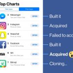 Facebook acquires App Store's #6 app 💰