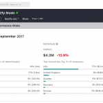 Introducing Mobile Usage Stats and Audience Segmenting
