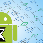 Some asynchronous options on Android