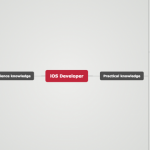 iOS Developer Roadmap