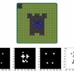 Game Level Generation Using Neural Networks