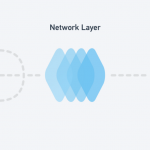 Writing a Network Layer in Swift: Protocol-Oriented Approach