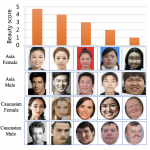 How Attractive Are You in the Eyes of Deep Neural Network?