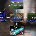 Gears: A look inside the Final Fantasy VII Game Engine