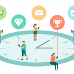 Increase conversions in your Android app with a multidimensional approach