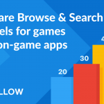 Which traffic channel is better for user acquisition