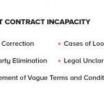 What Are Smart Contracts: Advantages, Limitations, and Use Cases